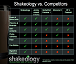 Herbalife vs Shakeology Review and Comparison